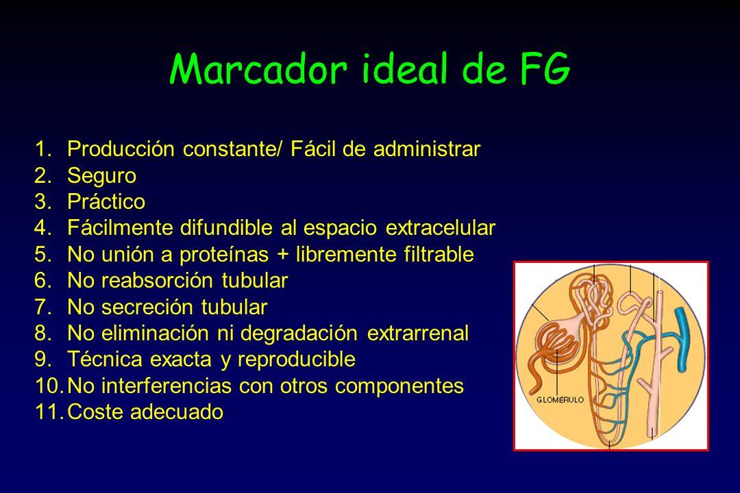 Marcador ideal de FG Producción constante/ Fácil de administrar Seguro