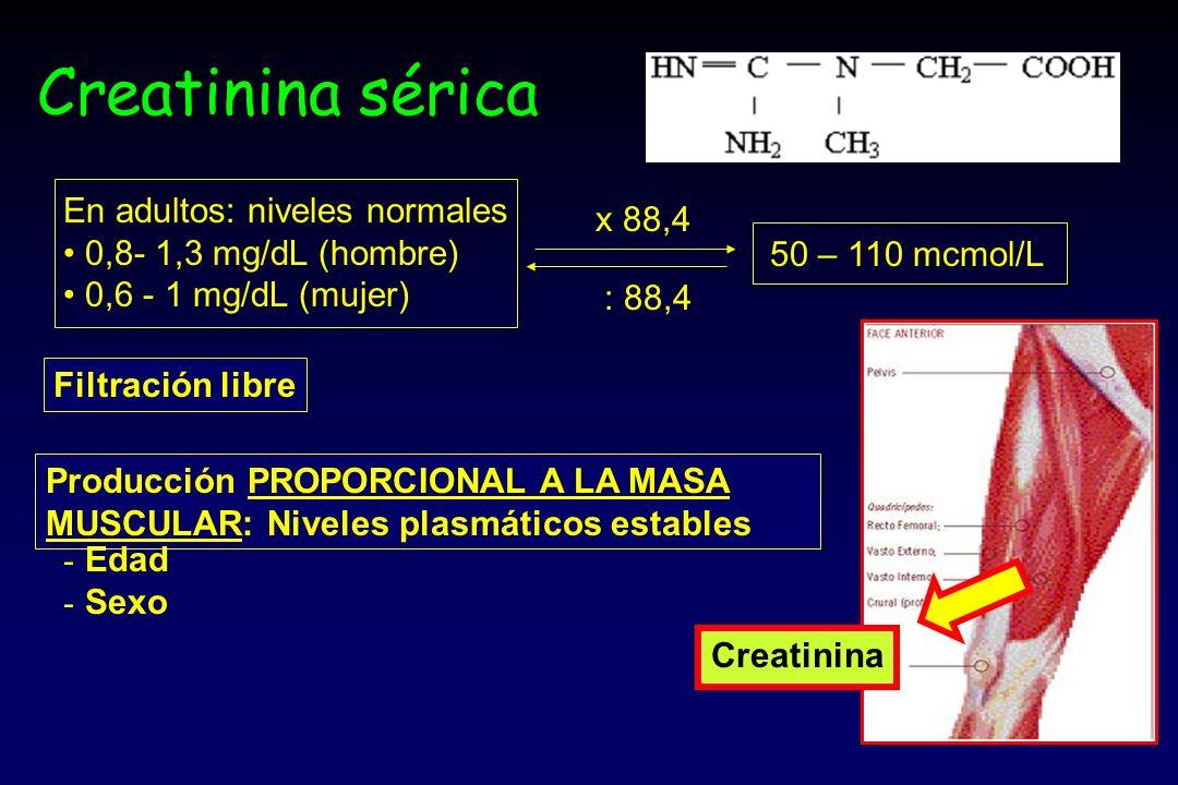 Creatinina sérica En adultos: niveles normales x 88,4