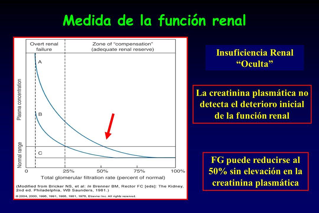 Medida de la función renal