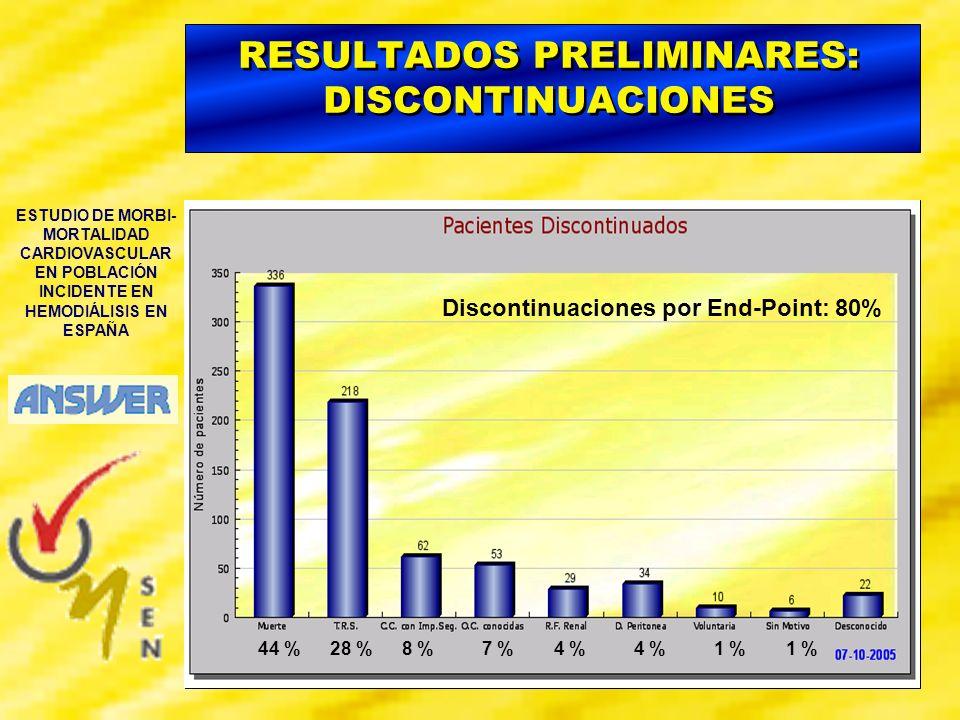 RESULTADOS PRELIMINARES: DISCONTINUACIONES