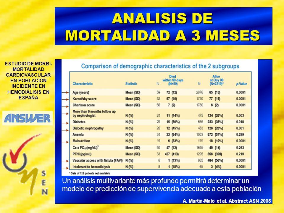 ANALISIS DE MORTALIDAD A 3 MESES