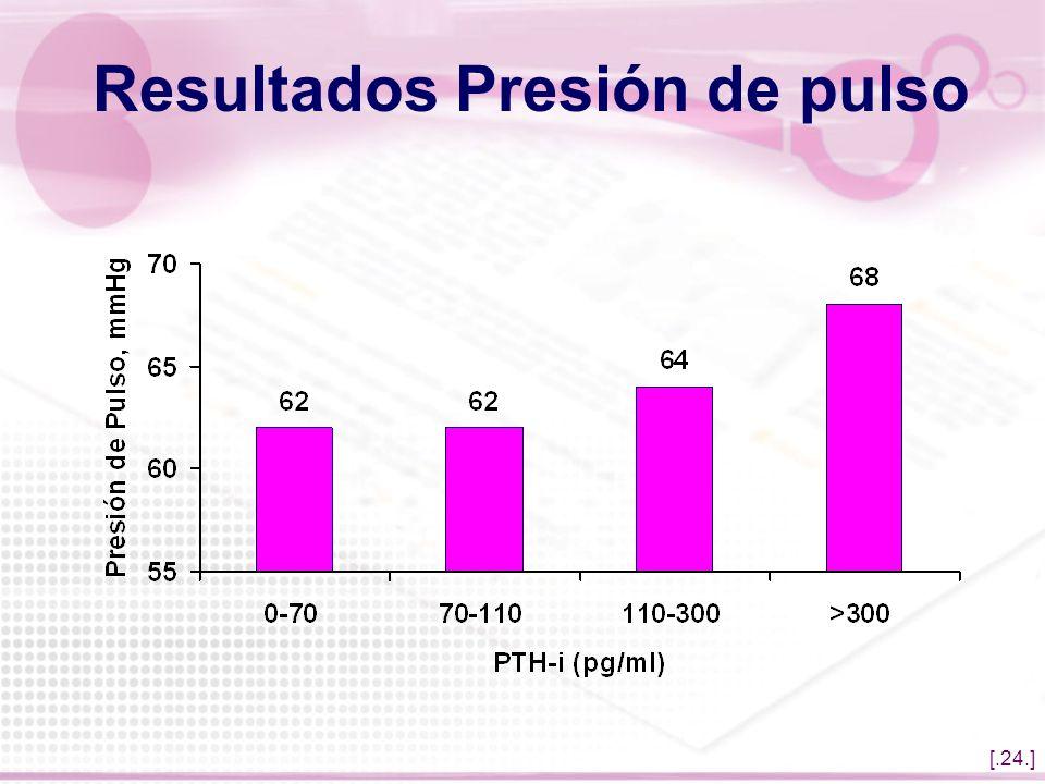 Resultados Presión de pulso