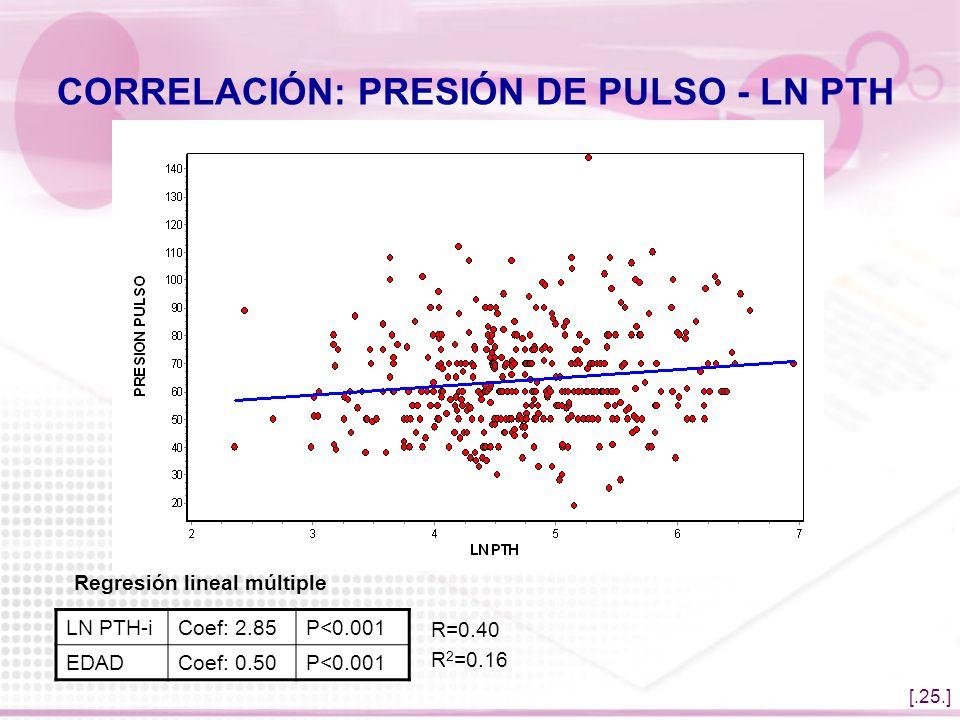 CORRELACIÓN: PRESIÓN DE PULSO - LN PTH