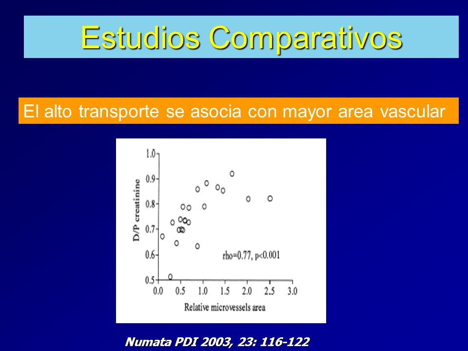 Estudios Comparativos