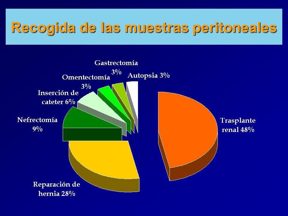 Recogida de las muestras peritoneales