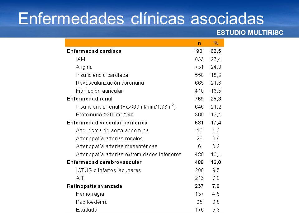 Enfermedades clínicas asociadas