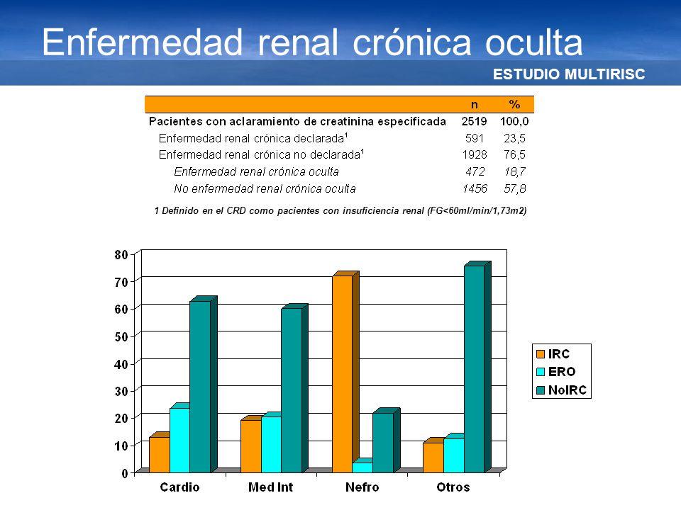 Enfermedad renal crónica oculta