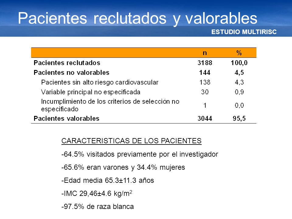 Pacientes reclutados y valorables