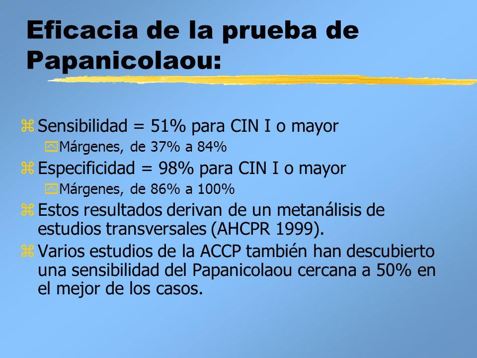 Eficacia de la prueba de Papanicolaou: