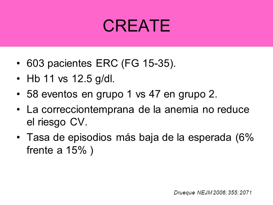 CREATE 603 pacientes ERC (FG 15-35). Hb 11 vs 12.5 g/dl.