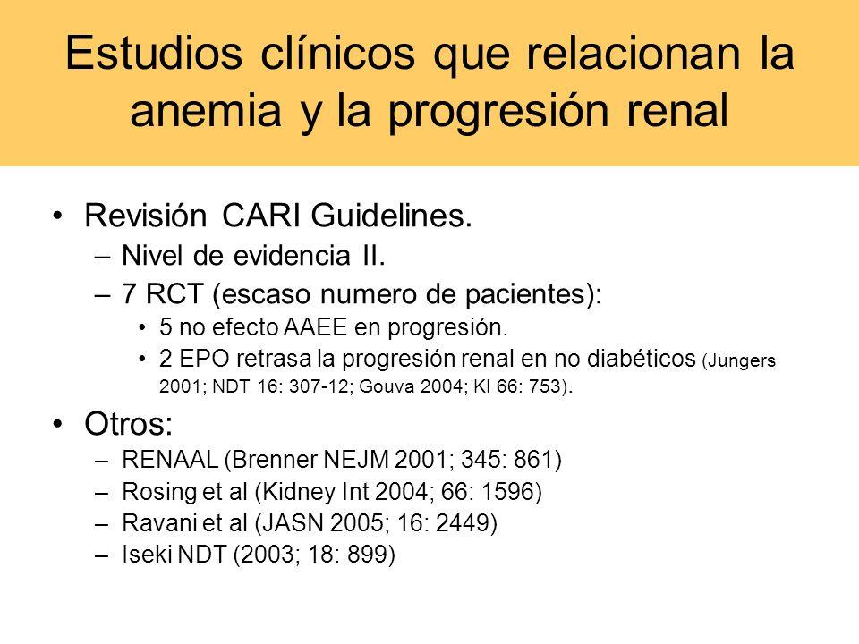 Estudios clínicos que relacionan la anemia y la progresión renal