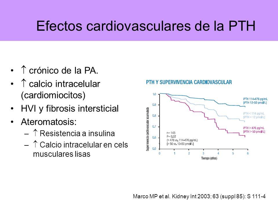 Efectos cardiovasculares de la PTH