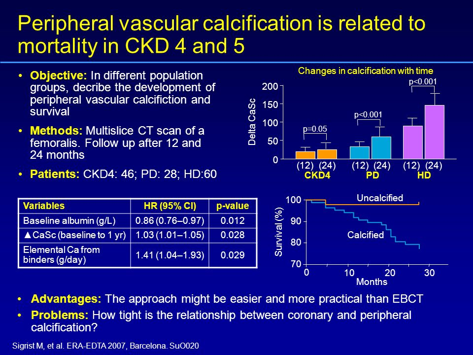 Peripheral vascular calcification is related to mortality in CKD 4 and 5