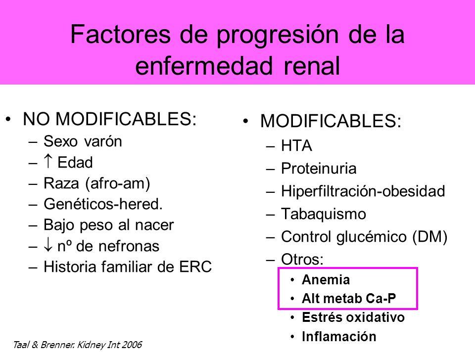 Factores de progresión de la enfermedad renal