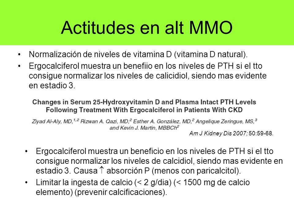 Actitudes en alt MMO Normalización de niveles de vitamina D (vitamina D natural).
