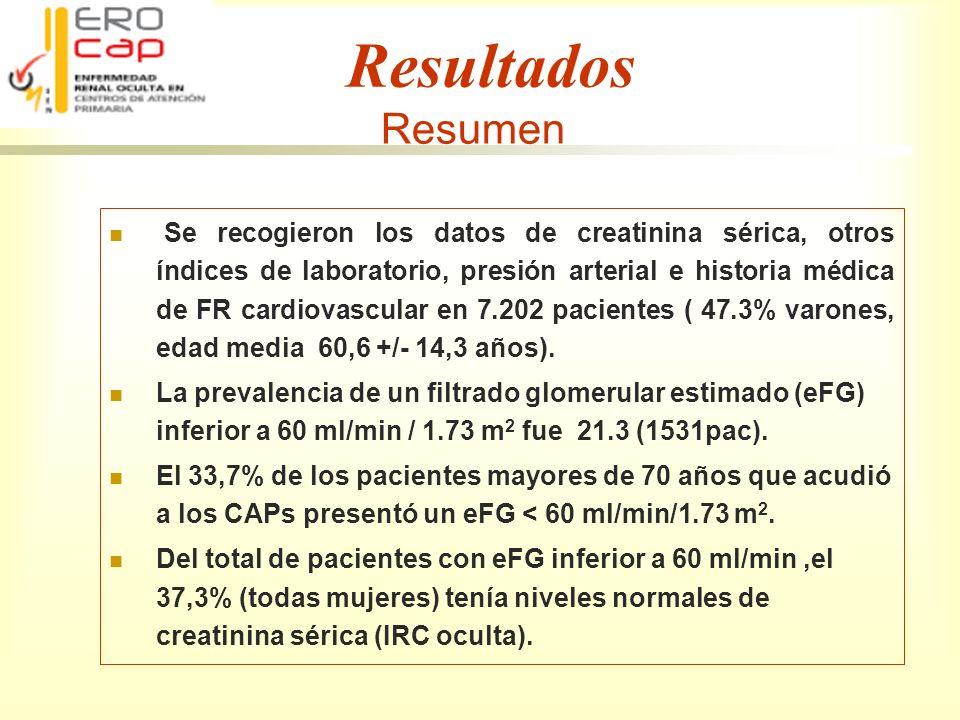 Resultados Resumen EROCAP