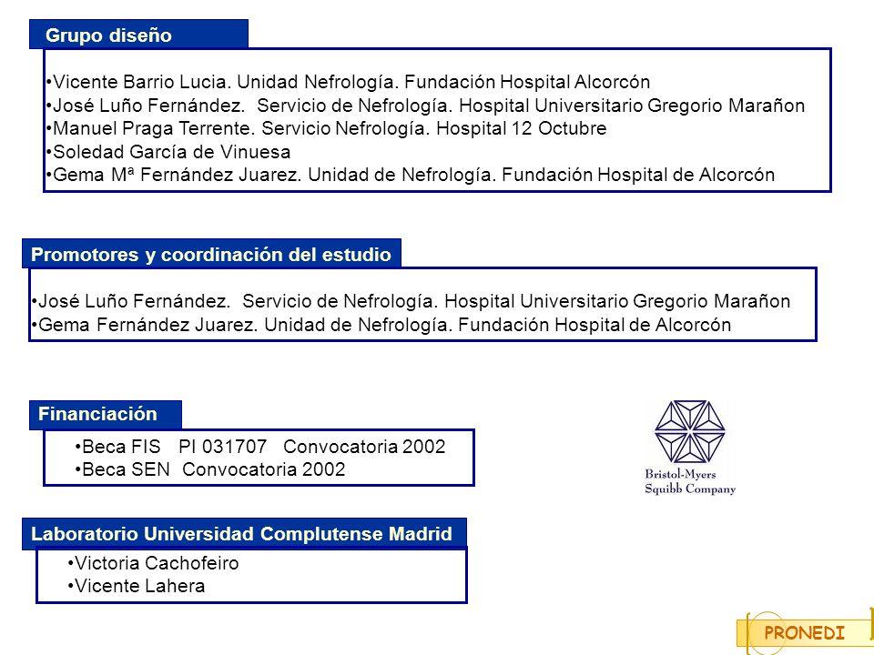 Vicente Barrio Lucia. Unidad Nefrología. Fundación Hospital Alcorcón