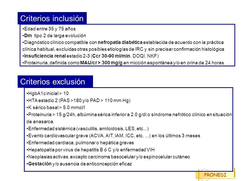 Criterios inclusión Criterios exclusión Edad entre 35 y 75 años