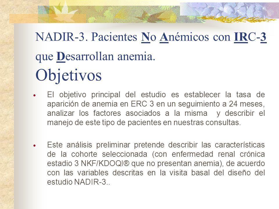 NADIR-3. Pacientes No Anémicos con IRC-3 que Desarrollan anemia