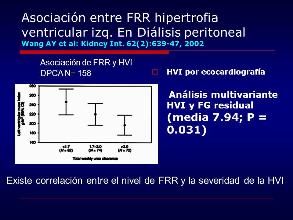 Asociación entre FRR hipertrofia ventricular izq