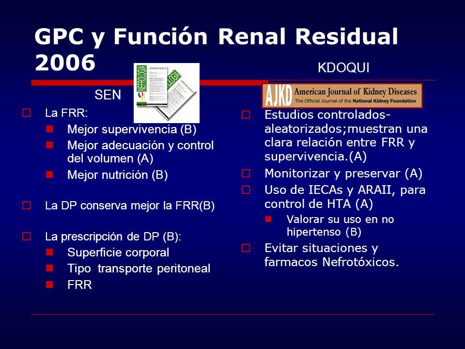 GPC y Función Renal Residual 2006