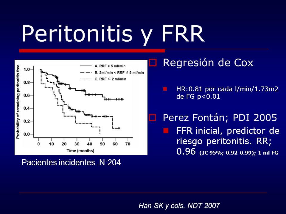 Peritonitis y FRR Regresión de Cox Perez Fontán; PDI 2005