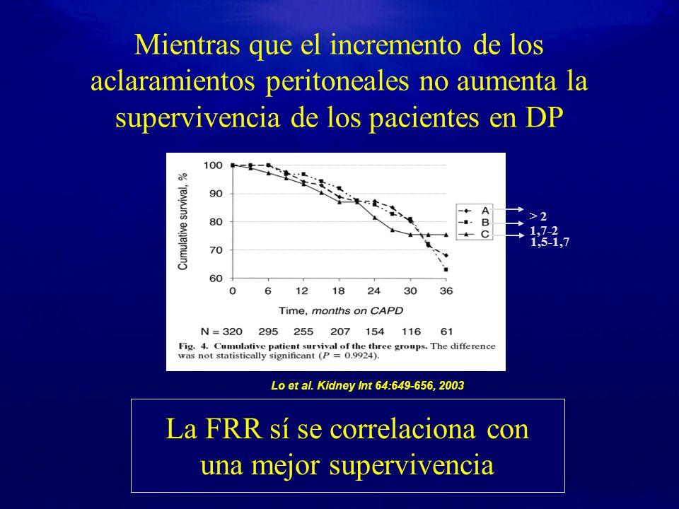 La FRR sí se correlaciona con una mejor supervivencia