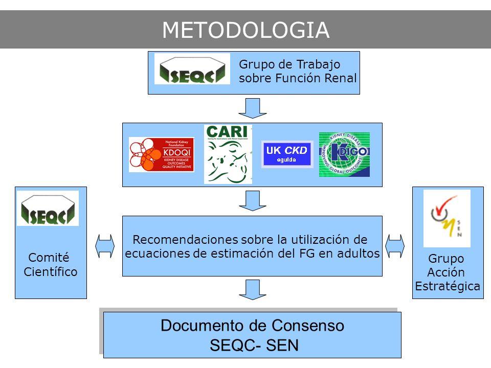 METODOLOGIA Documento de Consenso SEQC- SEN