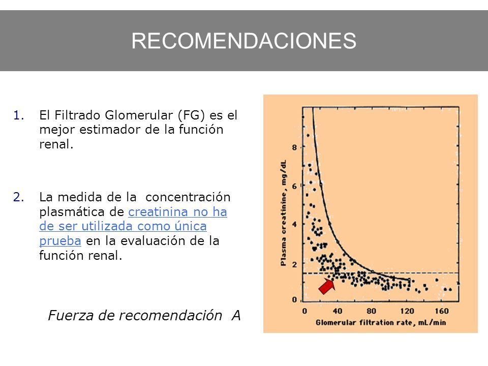 RECOMENDACIONES Fuerza de recomendación A