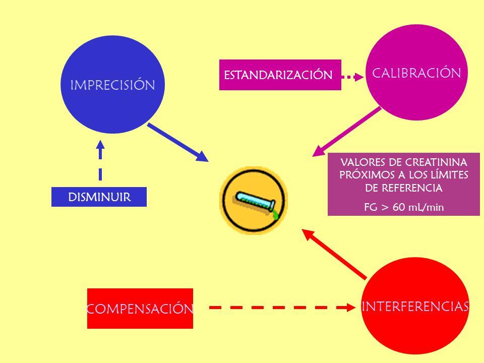VALORES DE CREATININA PRÓXIMOS A LOS LÍMITES DE REFERENCIA