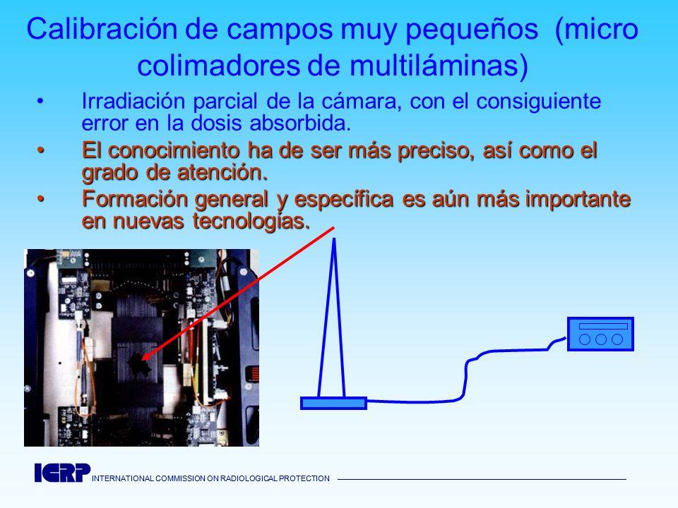Calibración de campos muy pequeños (micro colimadores de multiláminas)