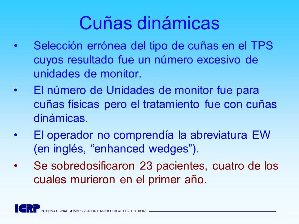 Cuñas dinámicasSelección errónea del tipo de cuñas en el TPS cuyos resultado fue un número excesivo de unidades de monitor.