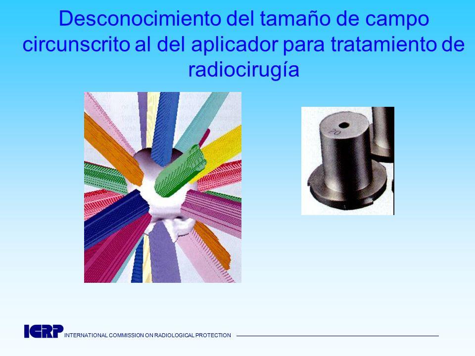 Desconocimiento del tamaño de campo circunscrito al del aplicador para tratamiento de radiocirugía