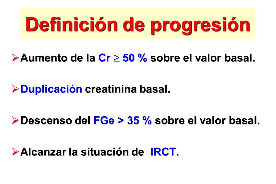 Definición de progresión