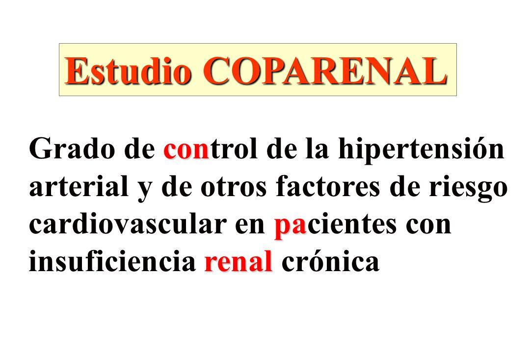 Estudio COPARENAL Grado de control de la hipertensión