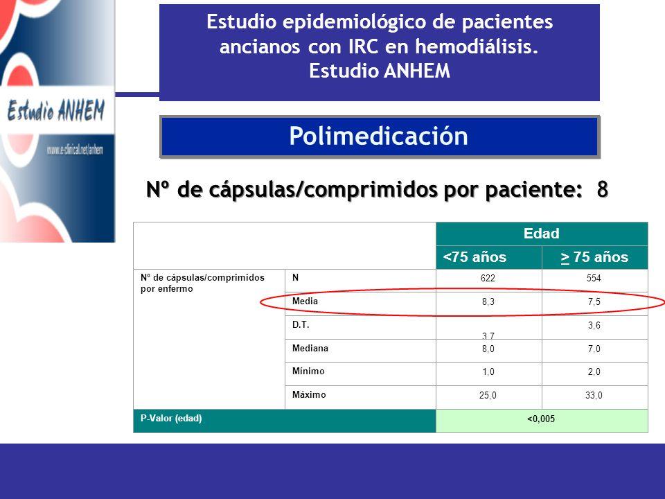 Polimedicación Nº de cápsulas/comprimidos por paciente: 8