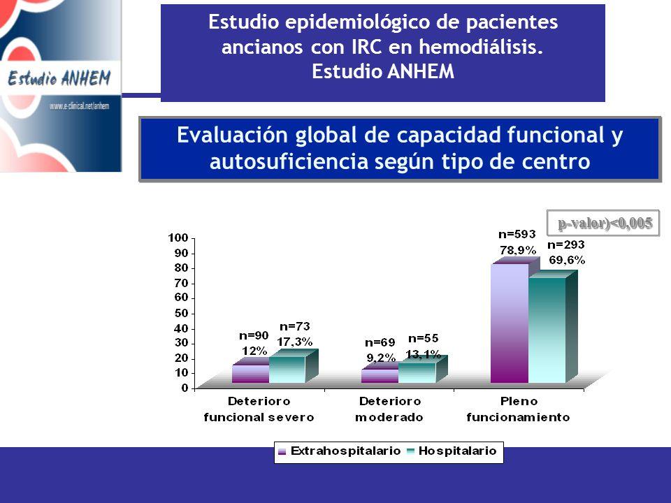 Estudio epidemiológico de pacientes ancianos con IRC en hemodiálisis