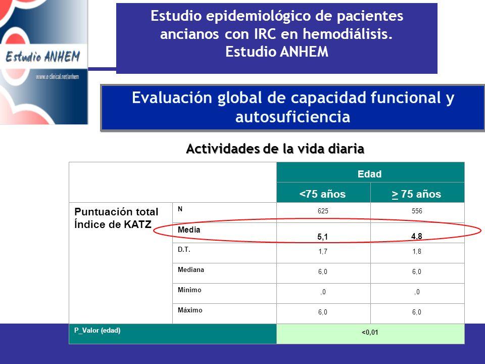 Evaluación global de capacidad funcional y autosuficiencia