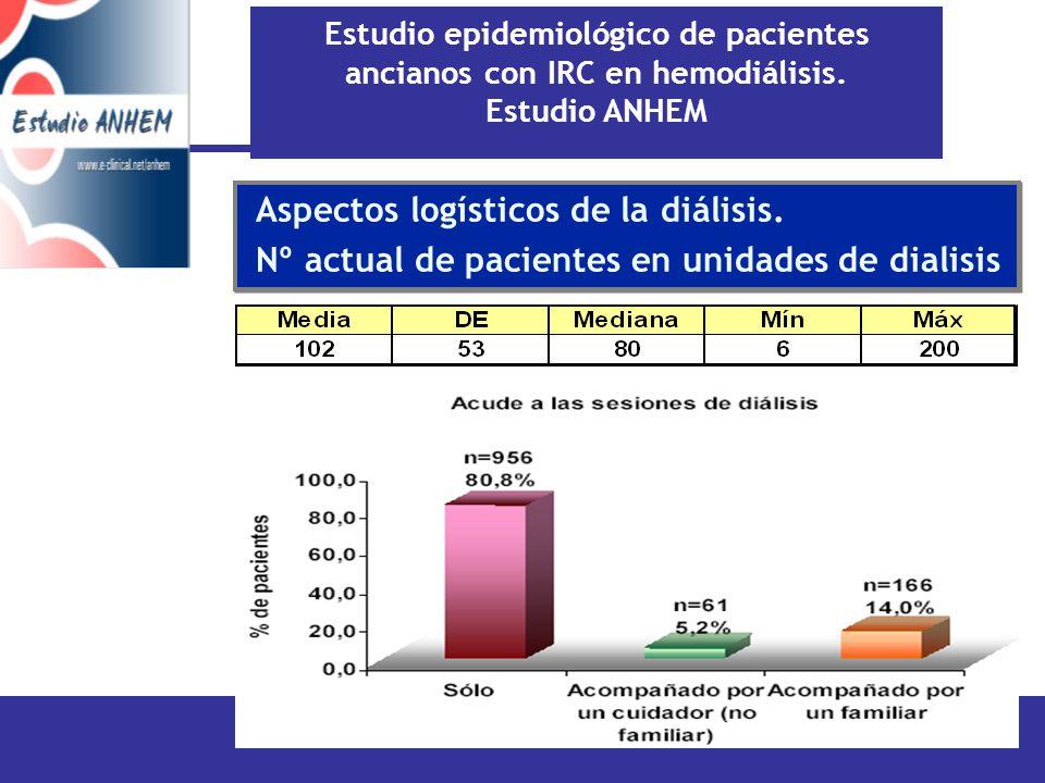 Aspectos logísticos de la diálisis.