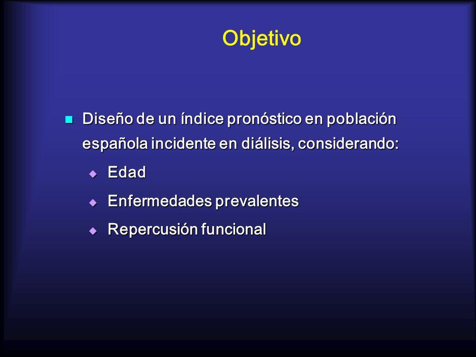 Objetivo Diseño de un índice pronóstico en población española incidente en diálisis, considerando: Edad.