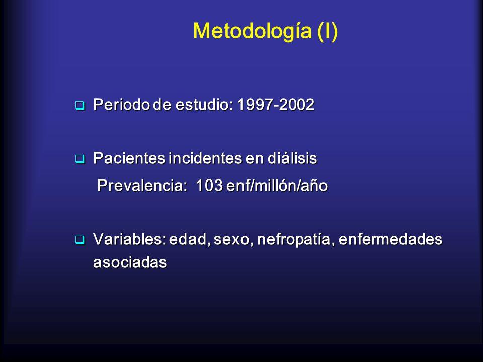 Metodología (I) Periodo de estudio: 1997-2002