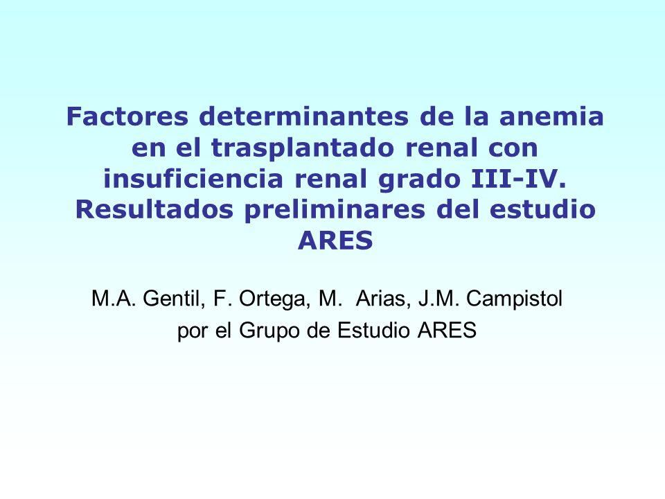 Factores determinantes de la anemia en el trasplantado renal con insuficiencia renal grado III-IV. Resultados preliminares del estudio ARES