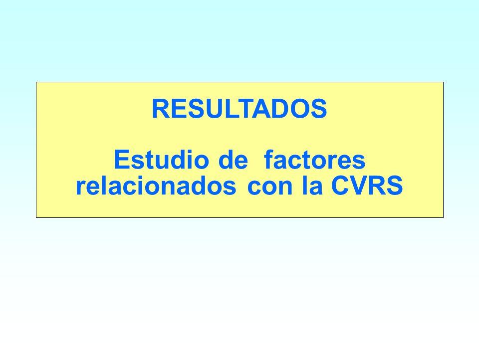 RESULTADOS Estudio de factores relacionados con la CVRS