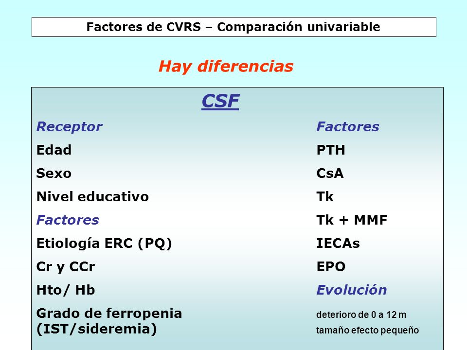 Factores de CVRS – Comparación univariable