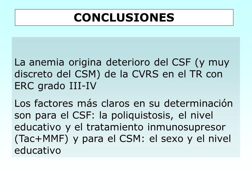 CONCLUSIONESLa anemia origina deterioro del CSF (y muy discreto del CSM) de la CVRS en el TR con ERC grado III-IV.