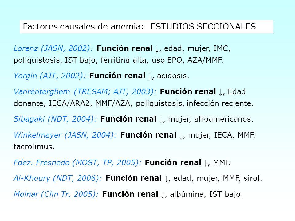 Factores causales de anemia: ESTUDIOS SECCIONALES