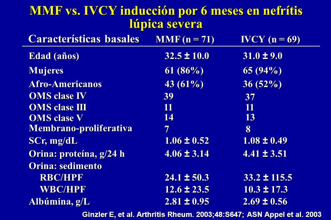 MMF vs. IVCY inducción por 6 meses en nefrítis lúpica severa