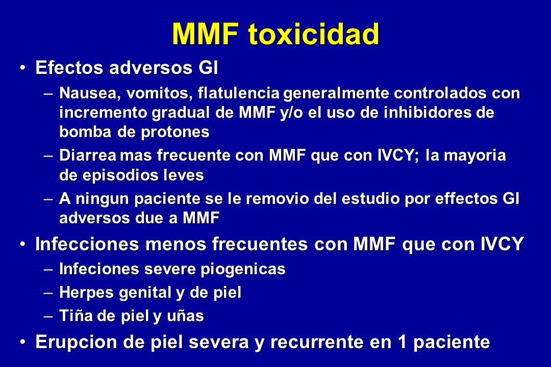MMF toxicidad Efectos adversos GI