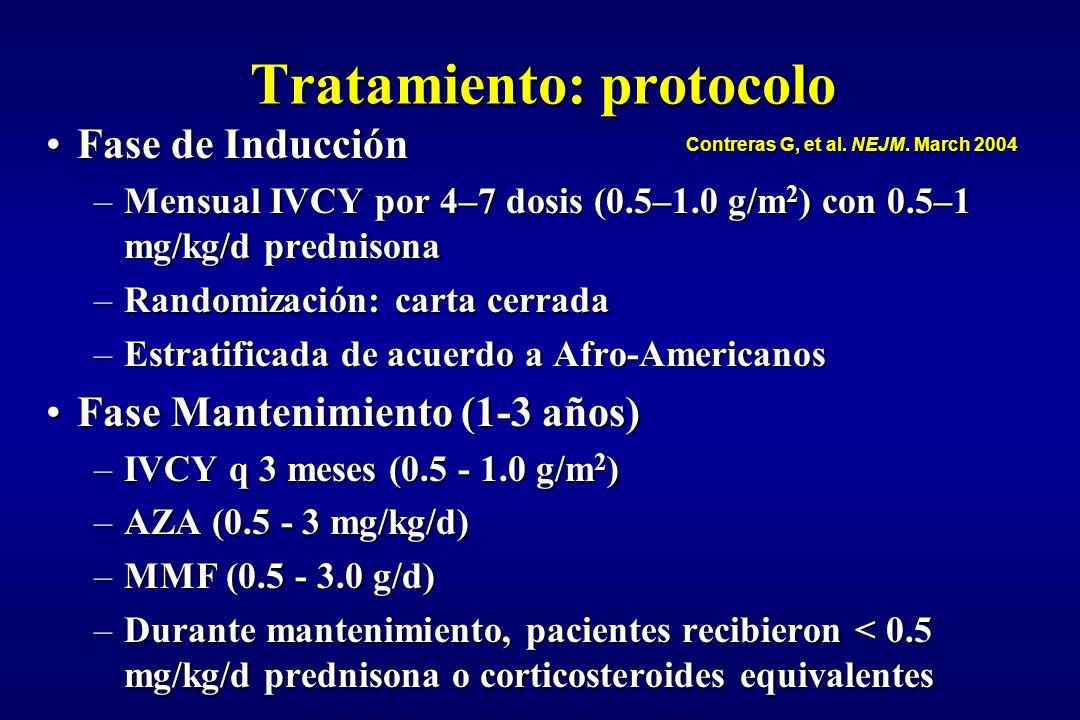 Tratamiento: protocolo