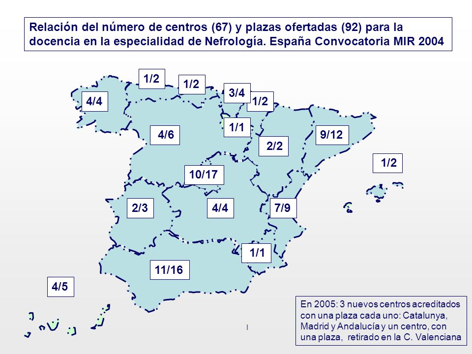 Relación del número de centros (67) y plazas ofertadas (92) para la docencia en la especialidad de Nefrología. España Convocatoria MIR 2004